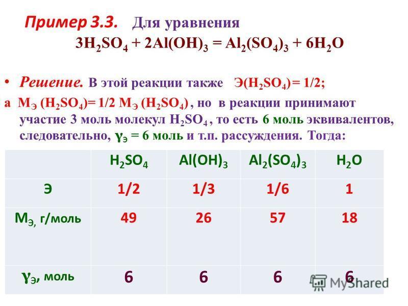 Пример 3.3. Для уравнения 3H 2 SO 4 + 2Al(OH) 3 = Al 2 (SO 4 ) 3 + 6H 2 O Решение. В этой реакции также Э(Н 2 SO 4 ) = 1/2; а М Э (Н 2 SO 4 )= 1/2 М Э (Н 2 SO 4 ), но в реакции принимают участие 3 моль молекул H 2 SO 4, то есть 6 моль эквивалентов, с