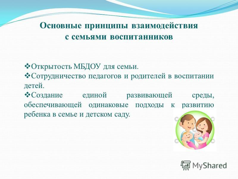 Основные принципы взаимодействия с семьями воспитанников Открытость МБДОУ для семьи. Сотрудничество педагогов и родителей в воспитании детей. Создание единой развивающей среды, обеспечивающей одинаковые подходы к развитию ребенка в семье и детском са