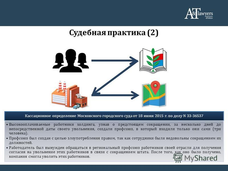 Судебная практика (2) Кассационное определение Московского городского суда от 18 июня 2015 г. по делу N 33-36537 Высокооплачиваемые работники холдинга, узнав о предстоящем сокращении, за несколько дней до непосредственной даты своего увольнения, созд
