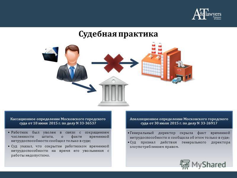Кассационное определение Московского городского суда от 18 июня 2015 г. по делу N 33-36537 Работник был уволен в связи с сокращением численности штата, о факте временной нетрудоспособности сообщил только в суде; Суд указал, что сокрытие работником вр