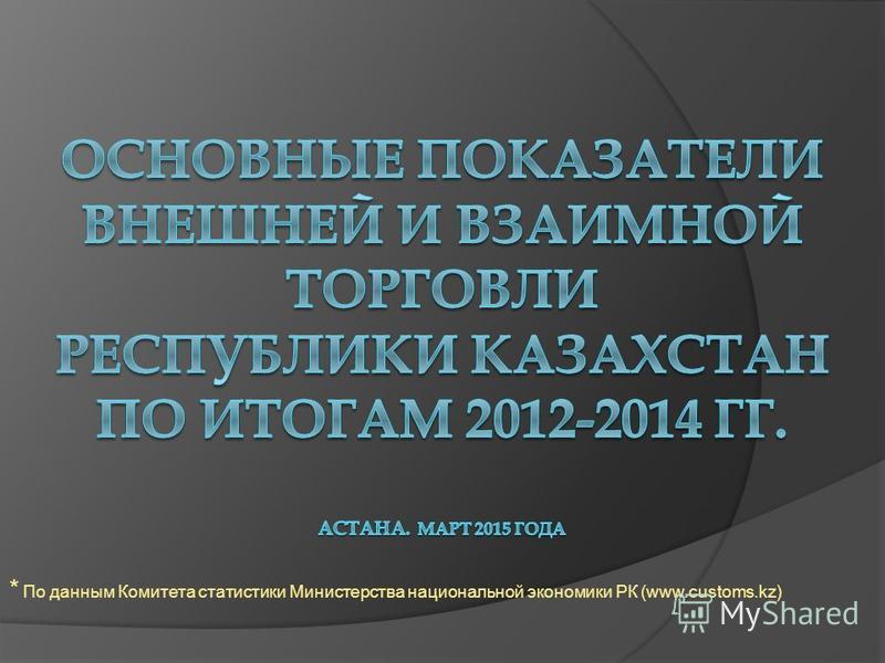 * По данным Комитета статистики Министерства национальной экономики РК (www.customs.kz)