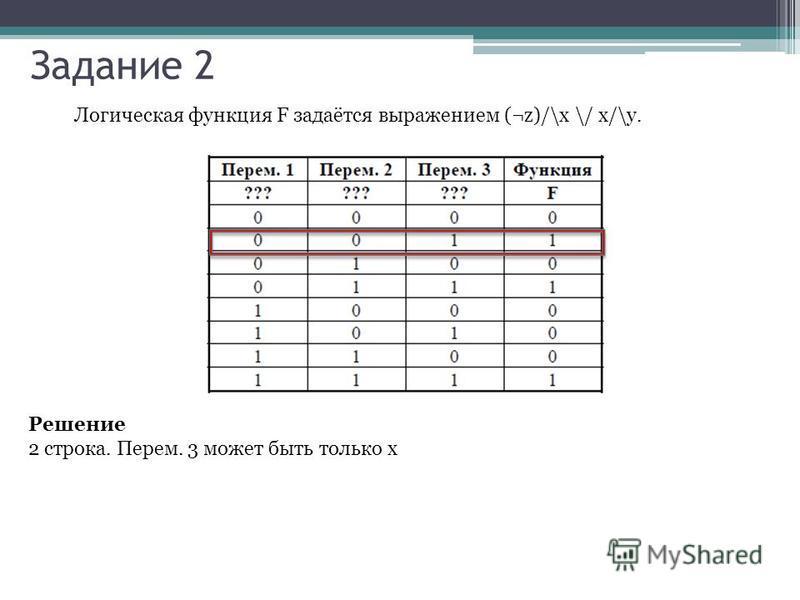 Логическая функция F задаётся выражением (¬z)/\x \/ x/\y. Решение 2 строка. Перем. 3 может быть только x Задание 2