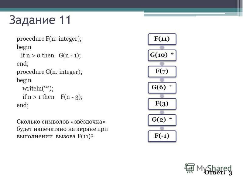 procedure F(n: integer); begin if n > 0 then G(n - 1); end; procedure G(n: integer); begin writeln('*'); if n > 1 then F(n - 3); end; Сколько символов «звёздочка» будет напечатано на экране при выполнении вызова F(11)? Ответ: 3 F(11)G(10) *F(7)G(6) *