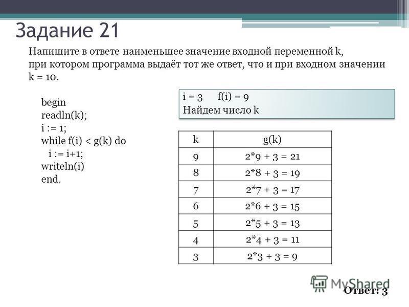 Напишите в ответе наименьшее значение входной переменной k, при котором программа выдаёт тот же ответ, что и при входном значении k = 10. begin readln(k); i := 1; while f(i) < g(k) do i := i+1; writeln(i) end. Ответ: 3 i = 3 f(i) = 9 Найдем число k i