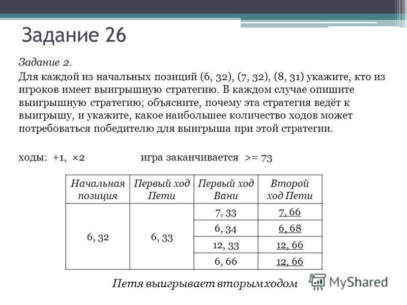 Задание 26 Задание 2. Для каждой из начальных позиций (6, 32), (7, 32), (8, 31) укажите, кто из игроков имеет выигрышную стратегию. В каждом случае опишите выигрышную стратегию; объясните, почему эта стратегия ведёт к выигрышу, и укажите, какое наибо