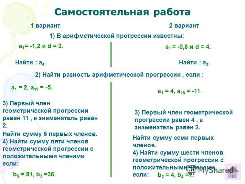 Самостоятельная работа 1 вариант 2 вариант 1) В арифметической прогрессии известны: 2) Найти разность арифметической прогрессии, если : 3) Первый член геометрической прогрессии равен 11, а знаменатель равен 2. 3) Первый член геометрической прогрессии