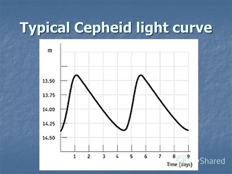 Typical Cepheid light curve