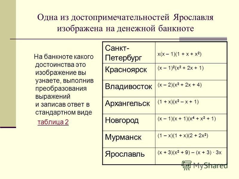 Одна из достопримечательностей Ярославля изображена на денежной банкноте На банкноте какого достоинства это изображение вы узнаете, выполнив преобразования выражений и записав ответ в стандартном виде таблица 2 Санкт- Петербург х(х – 1)(1 + х + х 2 )
