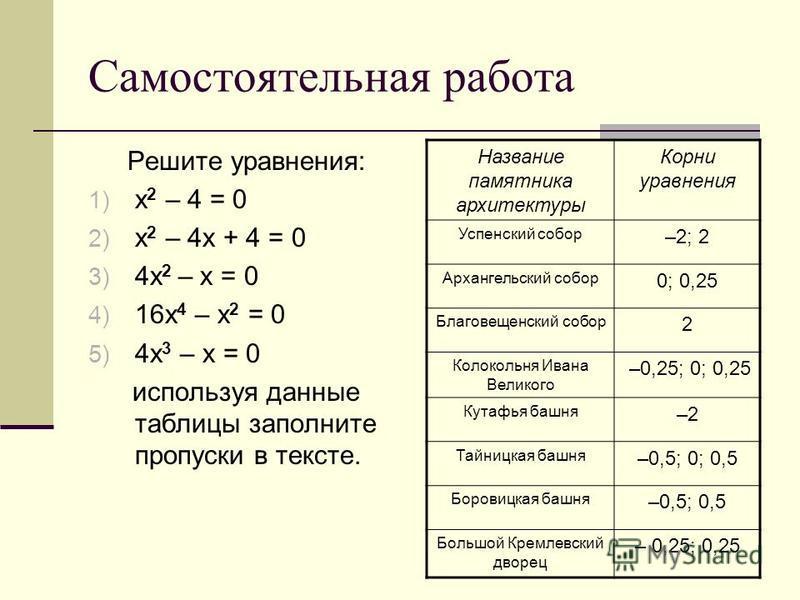 Самостоятельная работа Решите уравнения: 1) х 2 – 4 = 0 2) х 2 – 4 х + 4 = 0 3) 4 х 2 – х = 0 4) 16 х 4 – х 2 = 0 5) 4 х 3 – х = 0 используя данные таблицы заполните пропуски в тексте. Название памятника архитектуры Корни уравнения Успенский собор –2