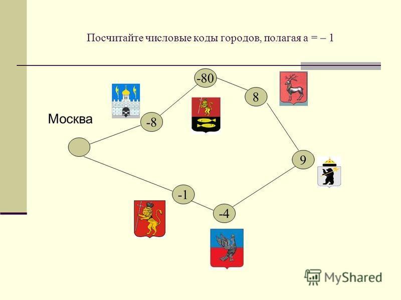 Посчитайте числовые коды городов, полагая а = – 1 Москва -8 -4 9 8 -80
