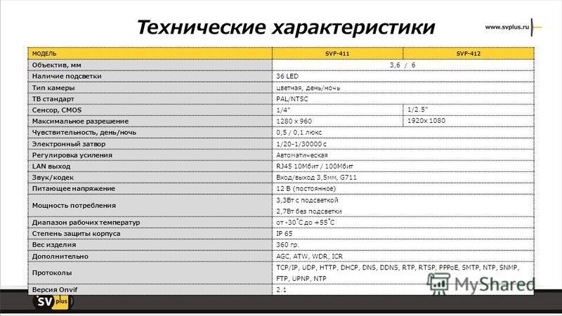 МОДЕЛЬSVP-411 SVP-412 Объектив, мм 3,6 / 6 Наличие подсветки 36 LED Тип камеры цветная, день/ночь ТВ стандартPAL/NTSC Сенсор, CMOS1/4
