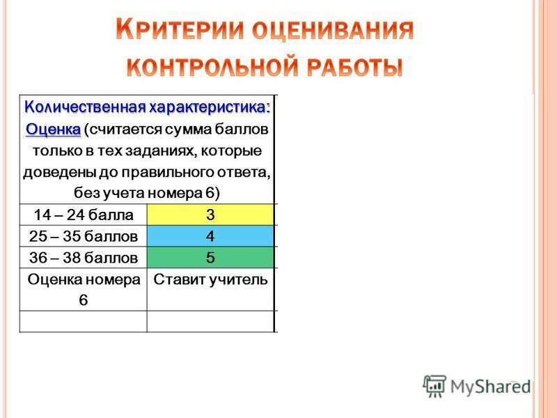 Количественная характеристика: Оценка Оценка (считается сумма баллов только в тех заданиях, которые доведены до правильного ответа, без учета номера 6) Качественная характеристика: Отметка Отметка (считается сумма всех баллов, вне зависимости от того