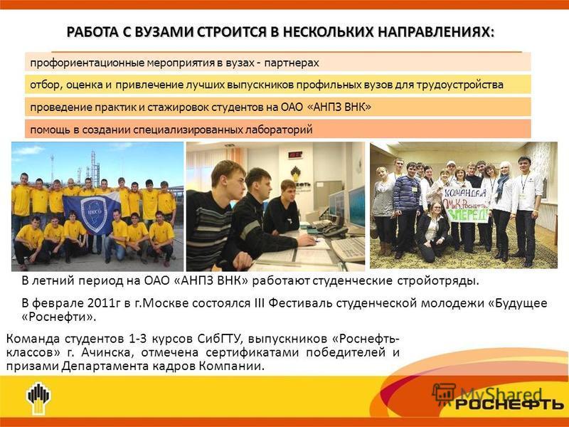 В летний период на ОАО «АНПЗ ВНК» работают студенческие стройотряды. В феврале 2011 г в г.Москве состоялся III Фестиваль студенческой молодежи «Будущее «Роснефти». профориентационные мероприятия в вузах - партнерах отбор, оценка и привлечение лучших