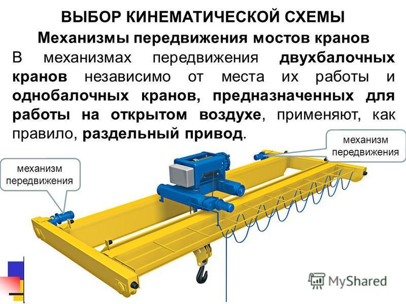 Механизмы передвижения мостов кранов ВЫБОР КИНЕМАТИЧЕСКОЙ СХЕМЫ В механизмах передвижения двухбалочных кранов независимо от места их работы и однобалочных кранов, предназначенных для работы на открытом воздухе, применяют, как правило, раздельный прив