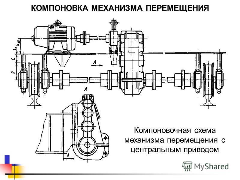 КОМПОНОВКА МЕХАНИЗМА ПЕРЕМЕЩЕНИЯ Расчетный тормозной момент тормоза, Нм: Компоновочная схема механизма перемещения с центральным приводом