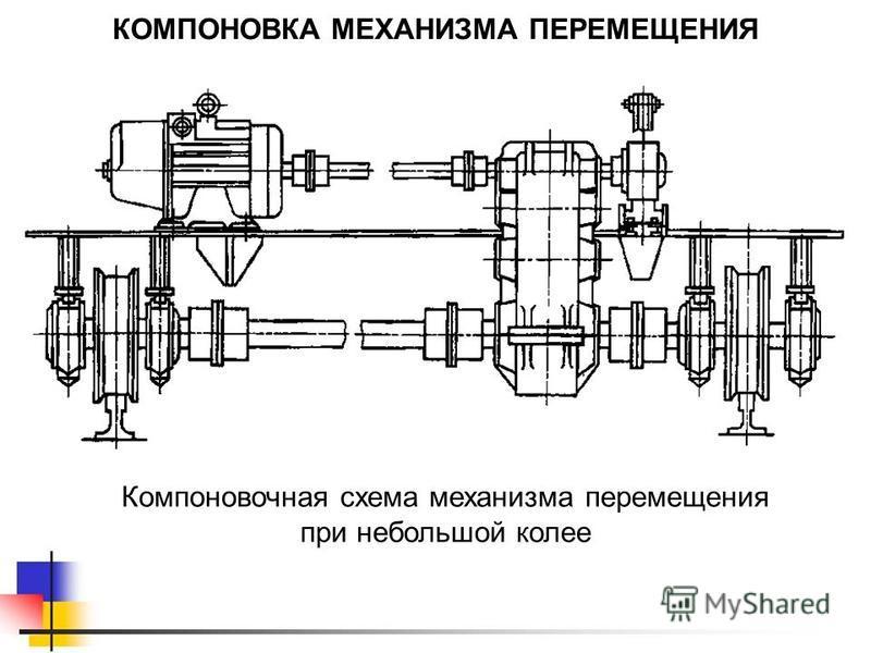 КОМПОНОВКА МЕХАНИЗМА ПЕРЕМЕЩЕНИЯ Компоновочная схема механизма перемещения при небольшой колее