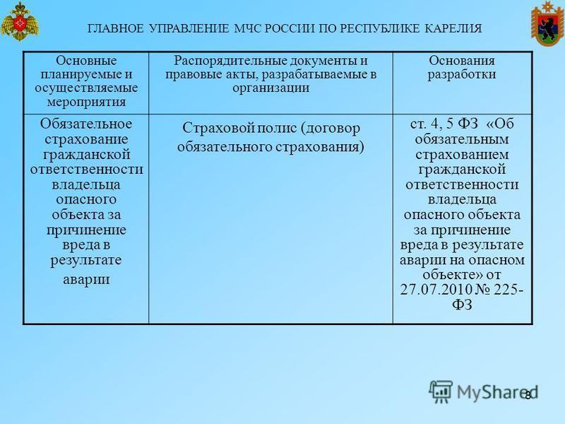 Главное управление МЧС России по Республике Карелия