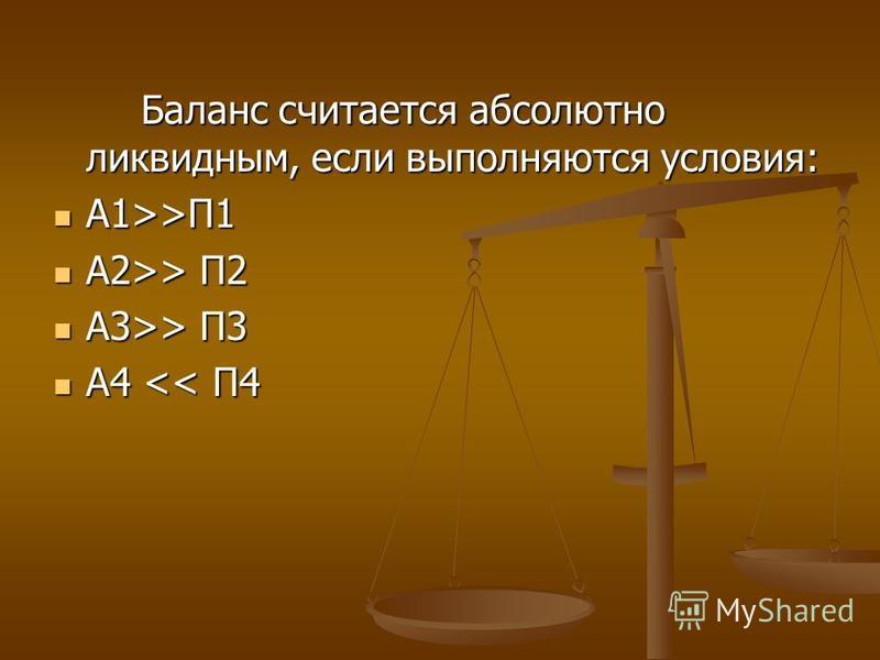 Баланс считается абсолютно ликвидным, если выполняются условия: А1>>П1 А1>>П1 А2>> П2 А2>> П2 А3>> П3 А3>> П3 А4 << П4 А4 << П4