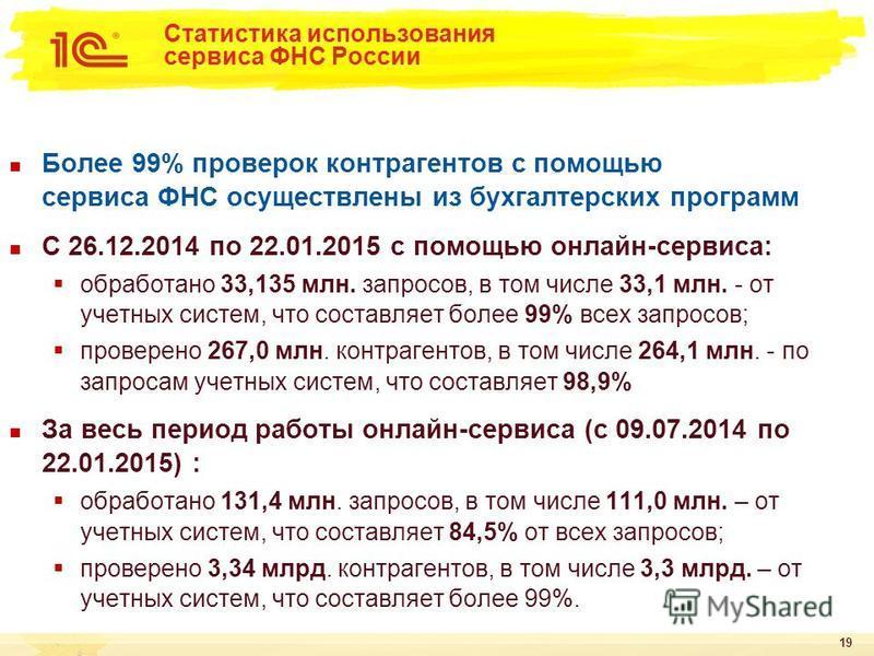 19 Статистика использования сервиса ФНС России Более 99% проверок контрагентов с помощью сервиса ФНС осуществлены из бухгалтерских программ С 26.12.2014 по 22.01.2015 с помощью онлайн-сервиса: обработано 33,135 млн. запросов, в том числе 33,1 млн. -