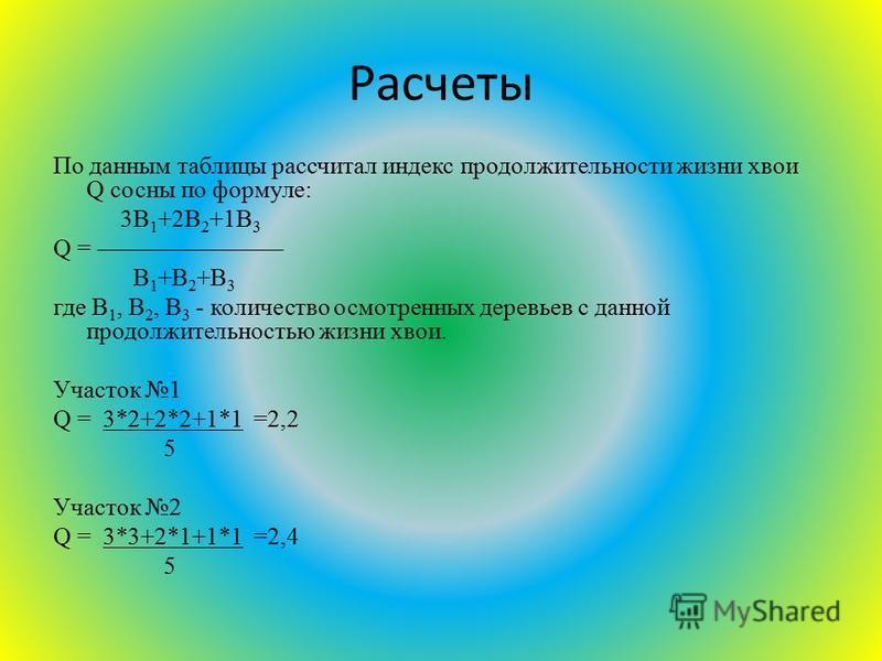 Расчеты По данным таблицы рассчитал индекс продолжительности жизни хвои Q сосны по формуле: 3В 1 +2В 2 +1В 3 Q = ––––––––––––––– B 1 +B 2 +B 3 где B 1, В 2, В 3 - количество осмотренных деревьев с данной продолжительностью жизни хвои. Участок 1 Q = 3