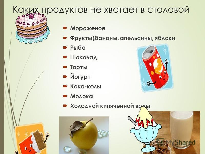 Каких продуктов не хватает в столовой Мороженое Фрукты(бананы, апельсины, яблоки Рыба Шоколад Торты Йогурт Кока-колы Молока Холодной кипяченной воды