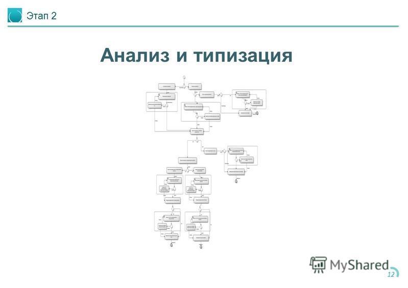 Этап 2 12 Анализ и типизация