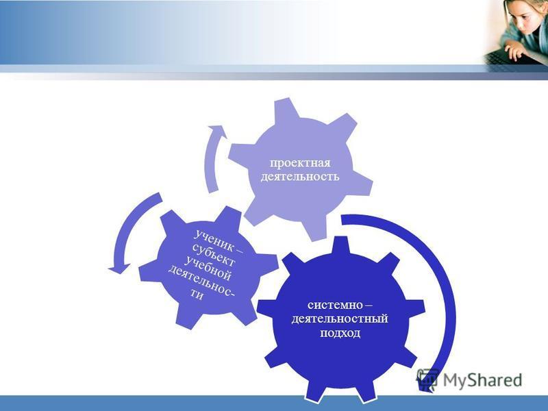 системно – деятельностный подход ученик – субъект учебной деятельности проектная деятельность