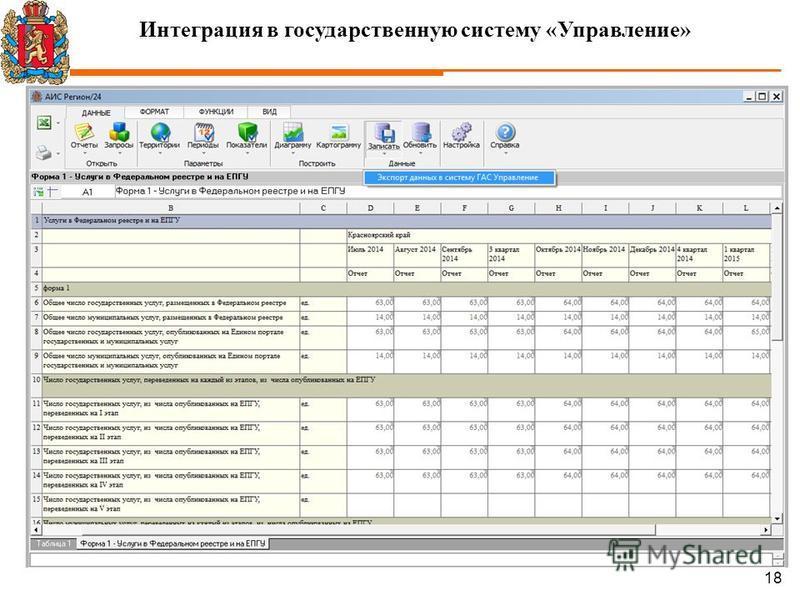 18 Интеграция в государственную систему «Управление»