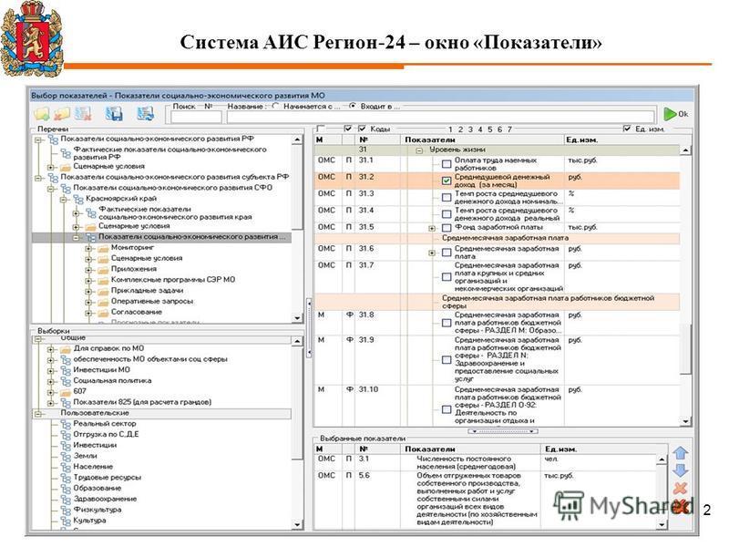 2 Система АИС Регион-24 – окно «Показатели»