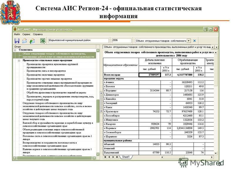 6 Система АИС Регион-24 - официальная статистическая информация