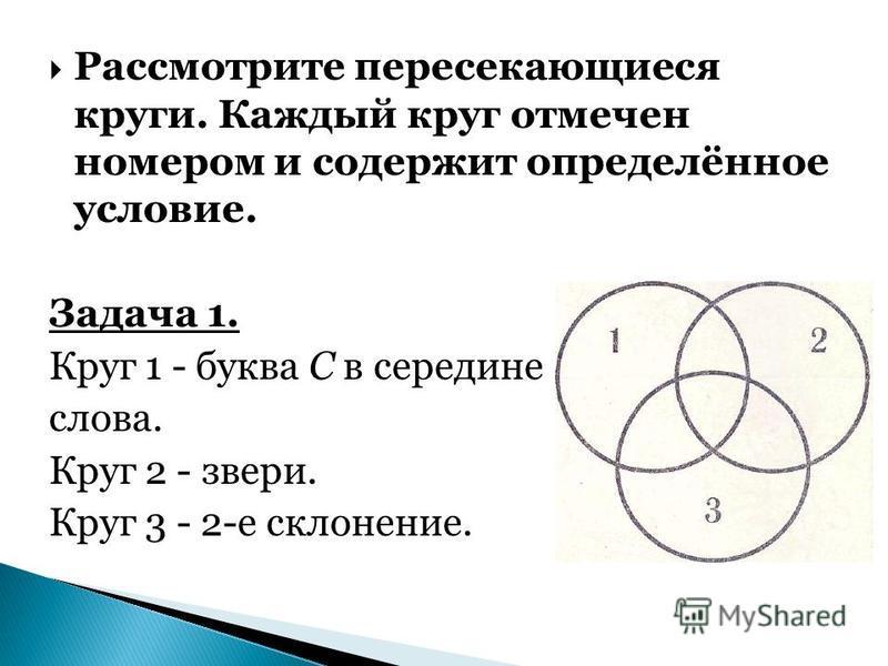 Рассмотрите пересекающиеся круги. Каждый круг отмечен номером и содержит определённое условие. Задача 1. Круг 1 - буква С в середине слова. Круг 2 - звери. Круг 3 - 2-е склонение.