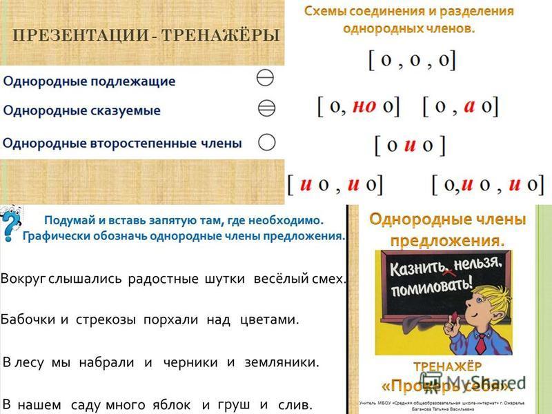 ПРЕЗЕНТАЦИИ - ТРЕНАЖЁРЫ