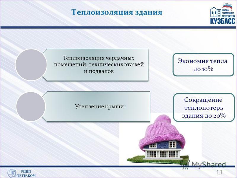 Теплоизоляция здания Теплоизоляция чердачных помещений, технических этажей и подвалов Экономия тепла до 10% Сокращение теплопотерь здания до 20% Утепление крыши 11