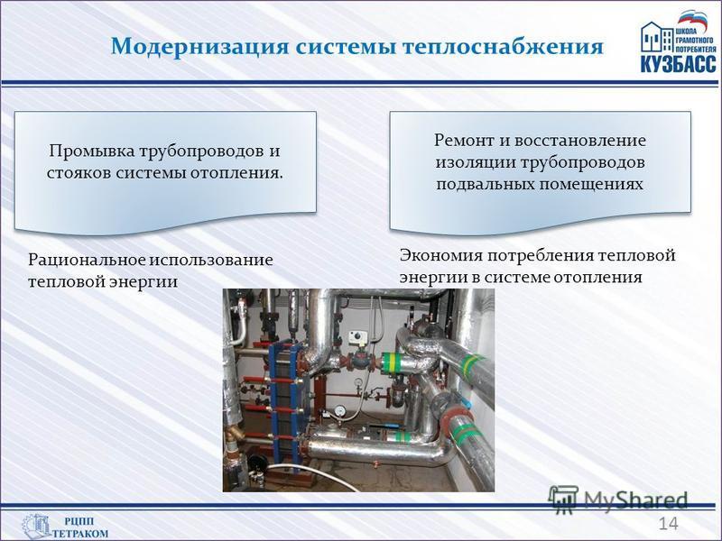 Модернизация системы теплоснабжения Промывка трубопроводов и стояков системы отопления. Рациональное использование тепловой энергии Ремонт и восстановление изоляции трубопроводов подвальных помещениях Экономия потребления тепловой энергии в системе о