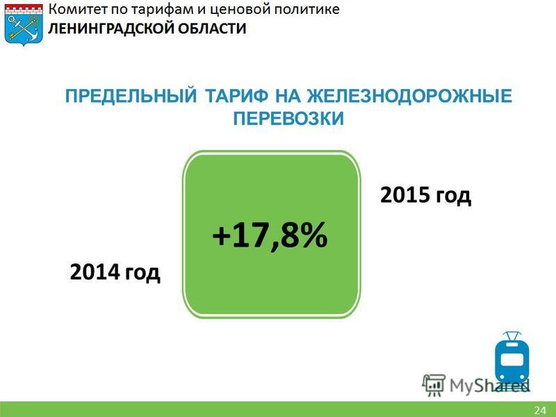 24 ПРЕДЕЛЬНЫЙ ТАРИФ НА ЖЕЛЕЗНОДОРОЖНЫЕ ПЕРЕВОЗКИ 2014 год 2015 год +17,8%
