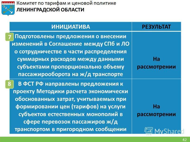 42 ИНИЦИАТИВАРЕЗУЛЬТАТ Подготовлены предложения о внесении изменений в Соглашение между СПб и ЛО о сотрудничестве в части распределения суммарных расходов между данными субъектами пропорционально объему пассажирооборота на ж/д транспорте На рассмотре