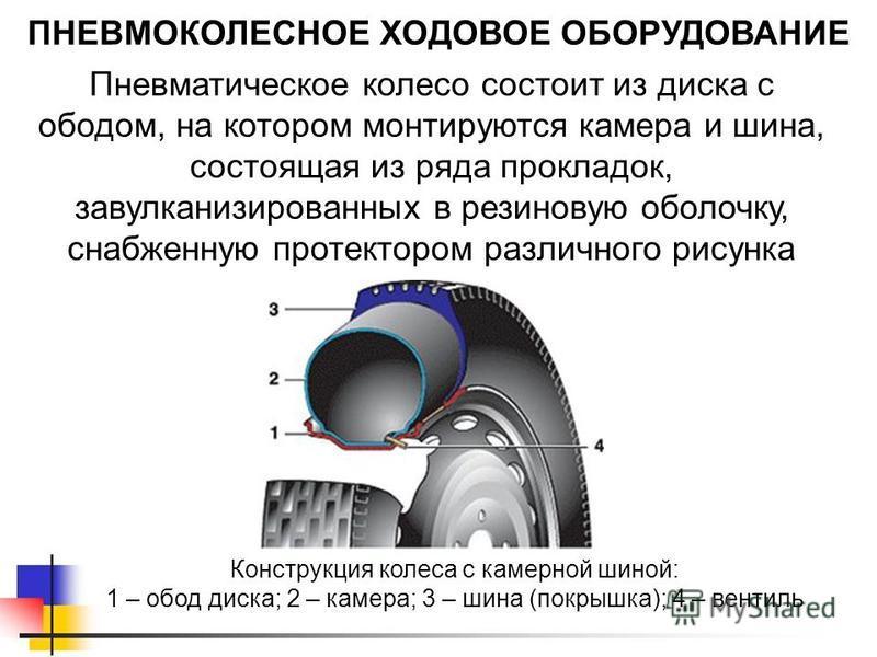 ПНЕВМОКОЛЕСНОЕ ХОДОВОЕ ОБОРУДОВАНИЕ Пневматическое колесо состоит из диска с ободом, на котором монтируются камера и шина, состоящая из ряда прокладок, вулканизированных в резиновую оболочку, снабженную протектором различного рисунка Конструкция коле