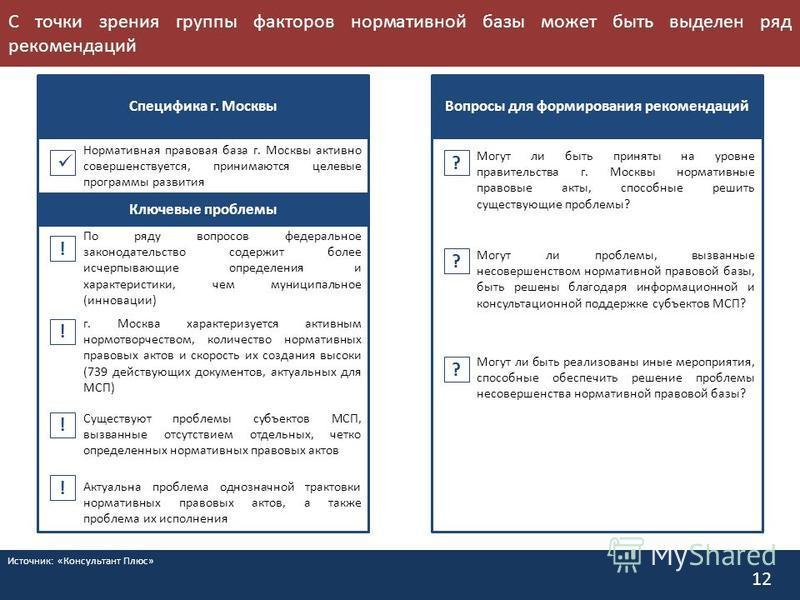 С точки зрения группы факторов нормативной базы может быть выделен ряд рекомендаций 12 Специфика г. Москвы Вопросы для формирования рекомендаций ? ? ? Существуют проблемы субъектов МСП, вызванные отсутствием отдельных, четко определенных нормативных