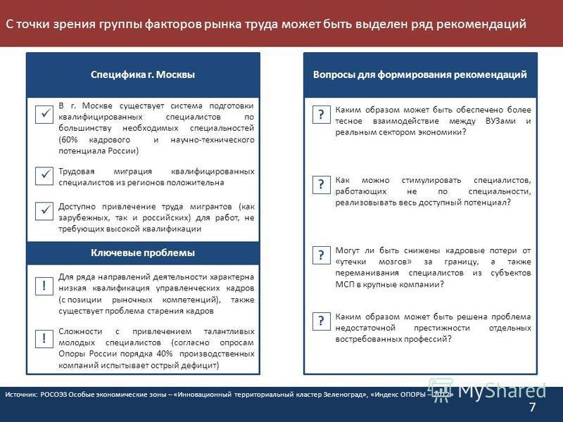 С точки зрения группы факторов рынка труда может быть выделен ряд рекомендаций 7 Специфика г. Москвы Вопросы для формирования рекомендаций ? ? ? ? Для ряда направлений деятельности характерна низкая квалификация управленческих кадров (с позиции рыноч