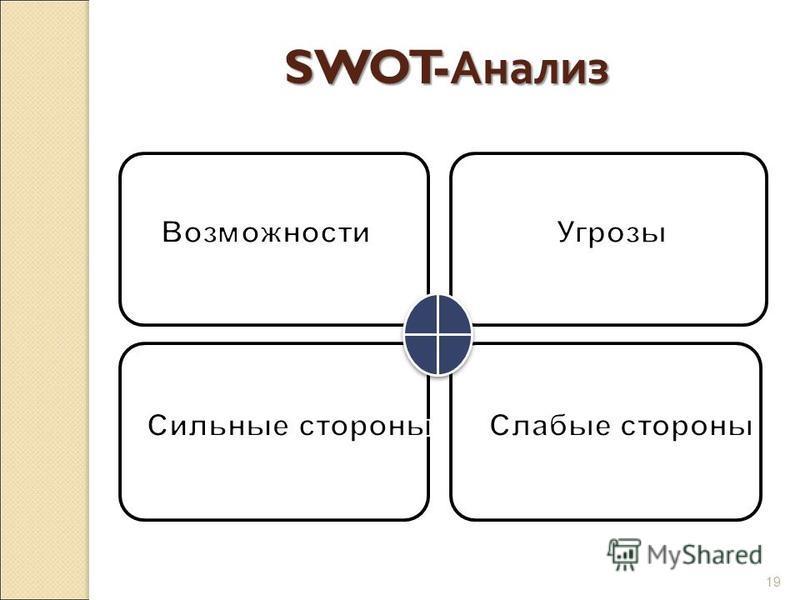 19 SWOT- Анализ