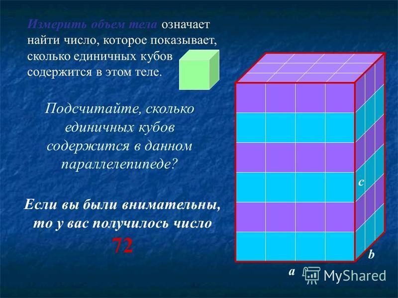 a b c Измерить объем тела означает найти число, которое показывает, сколько единичных кубов содержится в этом теле. Подсчитайте, сколько единичных кубов содержится в данном параллелепипеде? Если вы были внимательны, то у вас получилось число 72
