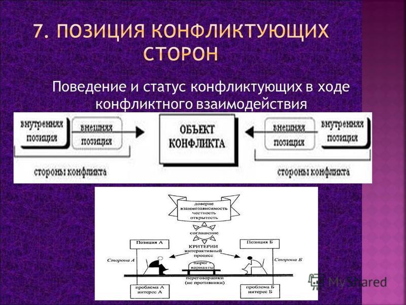 Поведение и статус конфликтующих в ходе конфликтного взаимодействия
