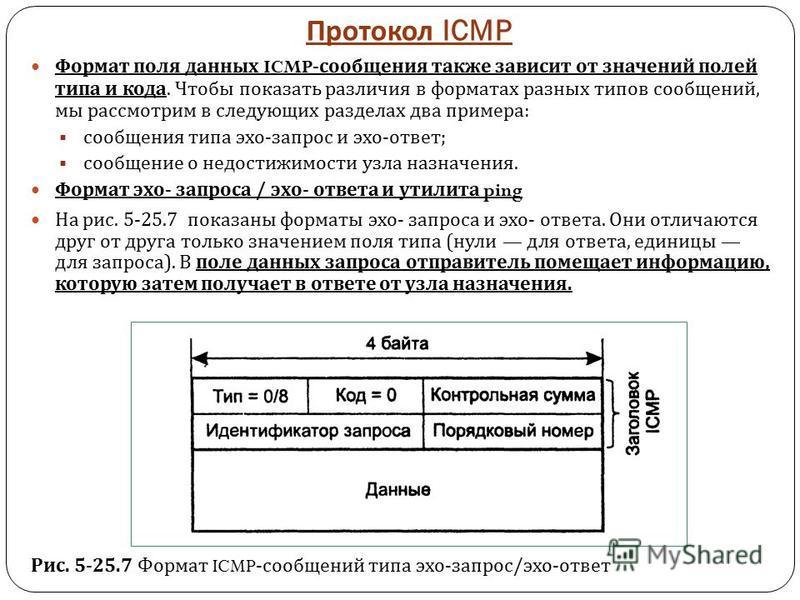 Протокол ICMP Формат поля данных ICMP- сообщения также зависит от значений полей типа и кода. Чтобы показать различия в форматах разных типов сообщений, мы рассмотрим в следующих разделах два примера : сообщения типа эхо - запрос и эхо - ответ ; сооб