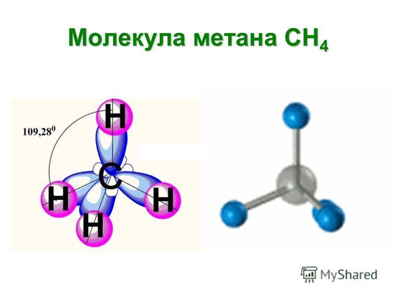 Молекула метана СН 4