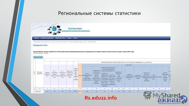 Региональные системы статистики Rs.edu22.info