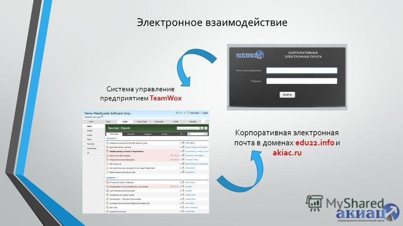 Электронное взаимодействие Корпоративная электронная почта в доменах edu22. info и akiac.ru Система управление предприятием TeamWox