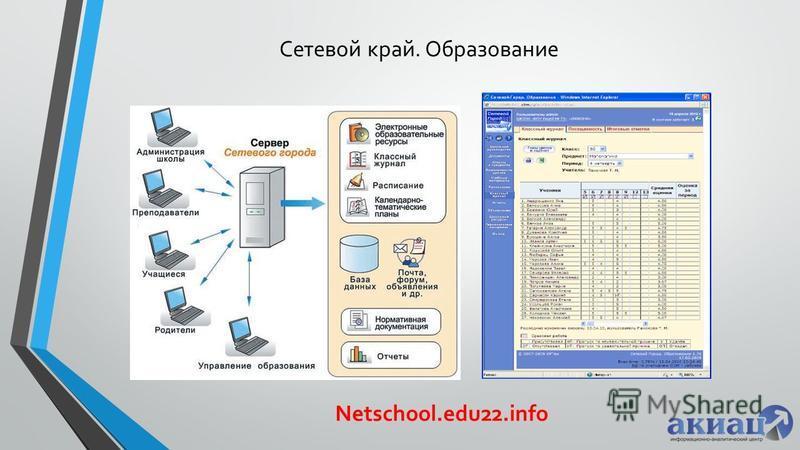 Сетевой край. Образование Netschool.edu22.info