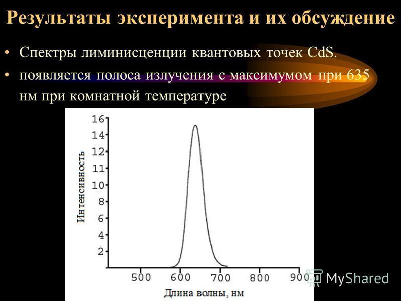 Методика эксперимента Синтез квантовых точек СdS, CdSe размером 3 – 10 нм проводился растворным методом по следующей реакции: CdCl2 + Na2S CdS + 2NaCl Для изучения формы наноразмерных частиц применялся растрового электронный микроскопа марки JSM-7500