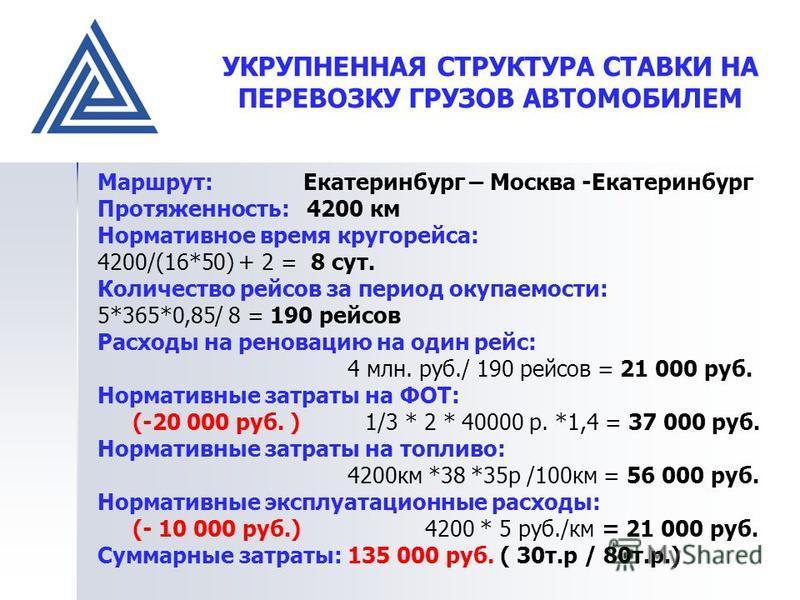 УКРУПНЕННАЯ СТРУКТУРА СТАВКИ НА ПЕРЕВОЗКУ ГРУЗОВ АВТОМОБИЛЕМ Маршрут: Екатеринбург – Москва -Екатеринбург Протяженность: 4200 км Нормативное время кругорейса: 4200/(16*50) + 2 = 8 сут. Количество рейсов за период окупаемости: 5*365*0,85/ 8 = 190 рейс