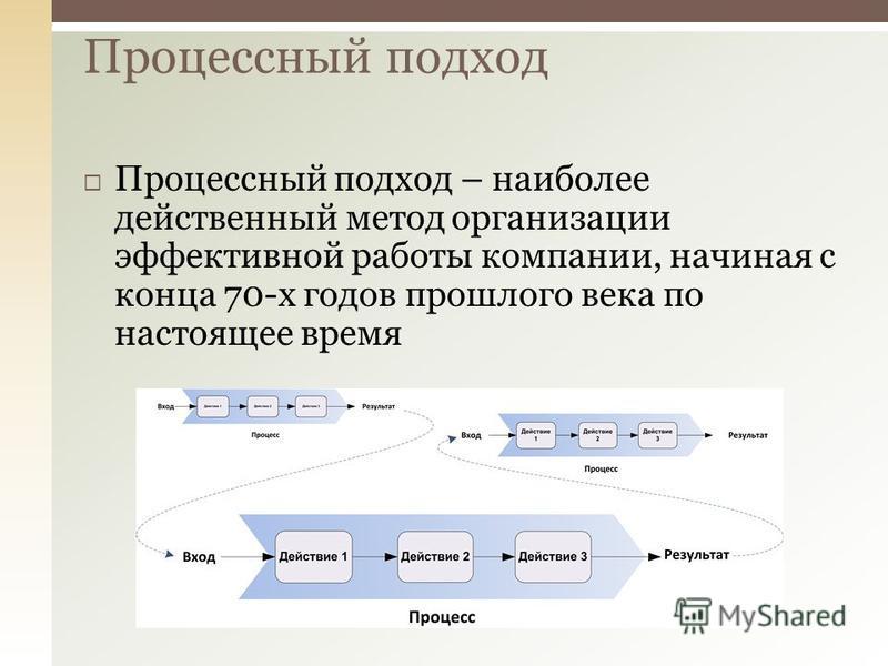 Процессный подход – наиболее действенный метод организации эффективной работы компании, начиная с конца 70-х годов прошлого века по настоящее время Процессный подход